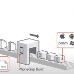 PhoneGap คืออะไร