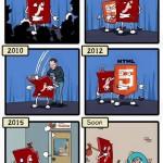 ชะตากรรมของเทคโนโลยี Flash …