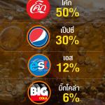 Cola-04