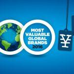 BrandZ เผย 100 อันดับแบรนด์ที่มูลค่าสูงที่สุดในโลก ประจำปี 2016
