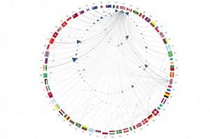 facebook-migration-01-760x506