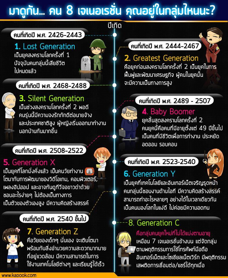 1375757696-generation-o