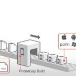 Review : PhoneGap คืออะไร