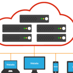 Cloud Computing คืออะไร